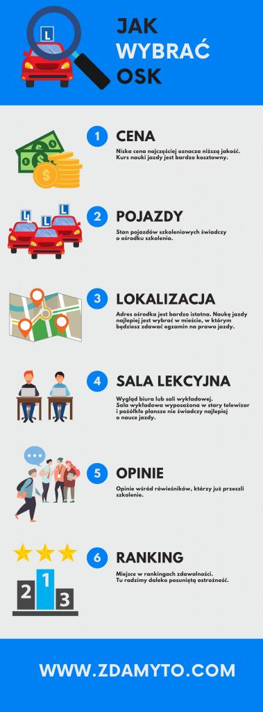 prawo jazdy infografika